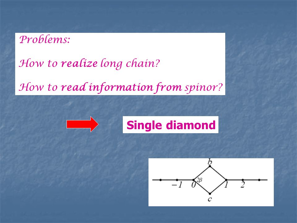 Problems: How to realize long chain How to read information from spinor Single diamond