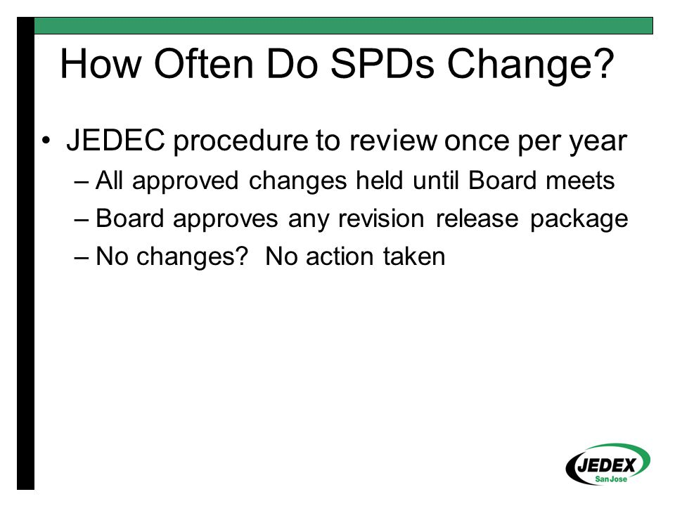 How Often Do SPDs Change.