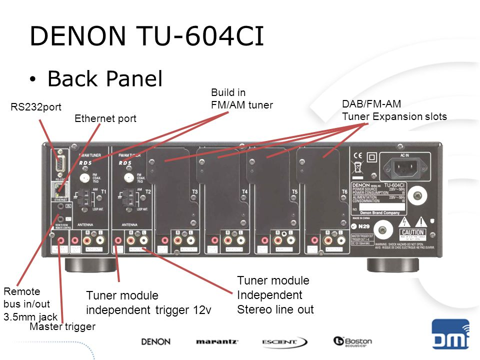 Back Panel DENON TU-604CI DAB/FM-AM Tuner Expansion slots Build in FM/AM tuner Ethernet port RS232port Remote bus in/out 3.5mm jack Master trigger Tun