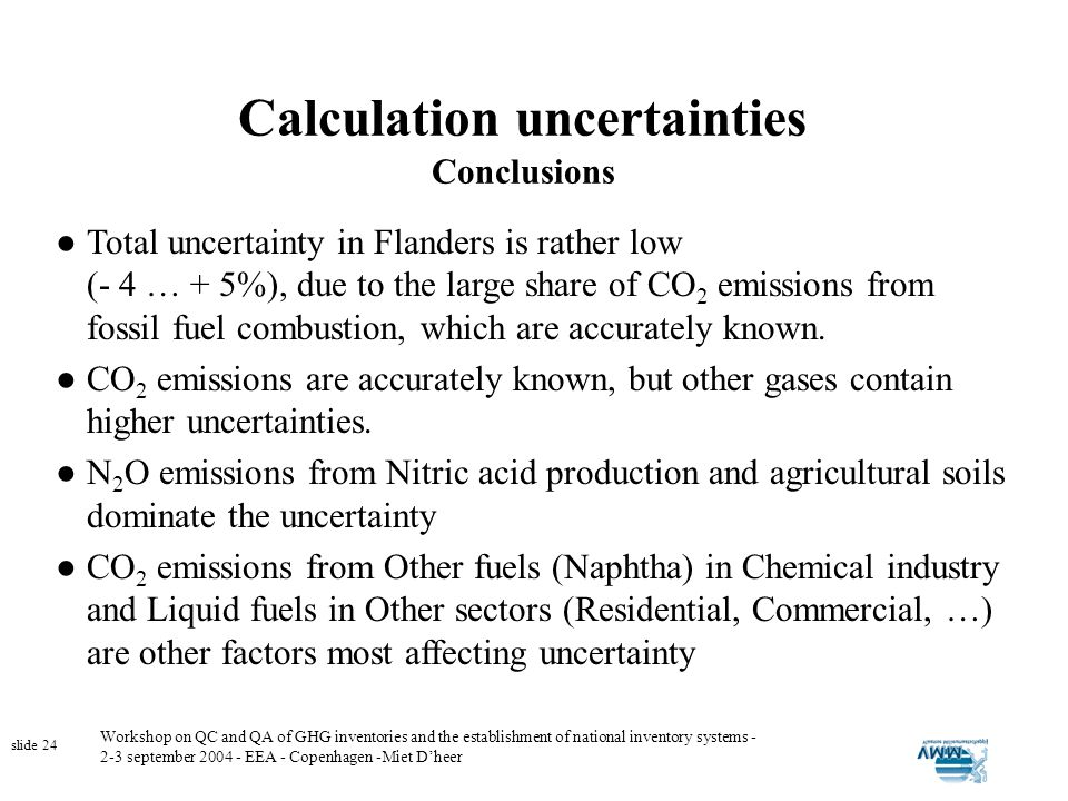 Workshop on QC and QA of GHG inventories and the establishment of national inventory systems - 2-3 september 2004 - EEA - Copenhagen -Miet Dheer slide 24 Calculation uncertainties Conclusions Total uncertainty in Flanders is rather low (- 4 … + 5%), due to the large share of CO 2 emissions from fossil fuel combustion, which are accurately known.