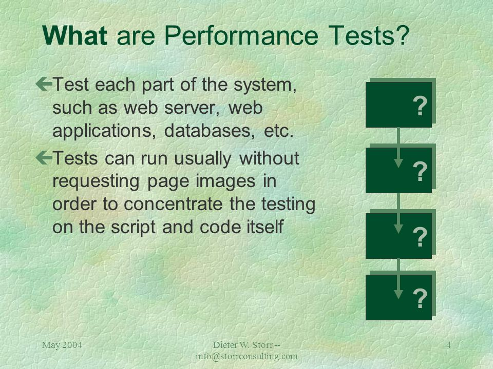 May 2004Dieter W. Storr -- info@storrconsulting.com 3 Performance, Load, and Stress Tests Contents çWhat tools can you use to test these parts? çWhen