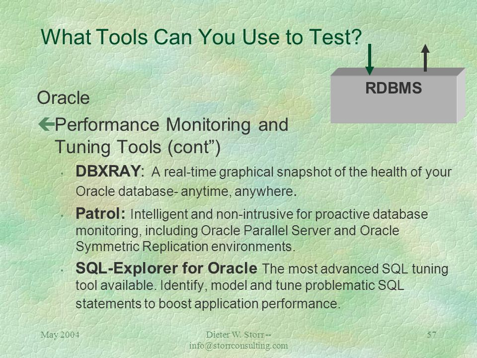 May 2004Dieter W. Storr -- info@storrconsulting.com 56 What Tools Can You Use to Test.
