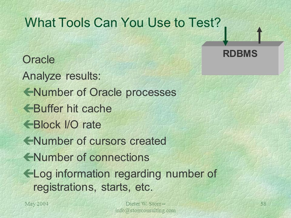 May 2004Dieter W. Storr -- info@storrconsulting.com 57 What Tools Can You Use to Test.