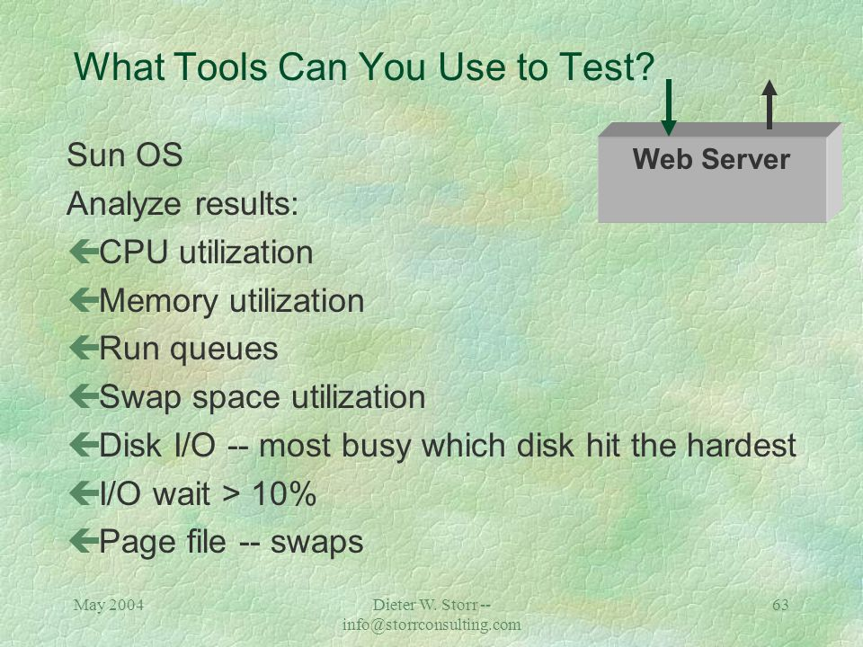 May 2004Dieter W. Storr -- info@storrconsulting.com 62 What Tools Can You Use to Test.
