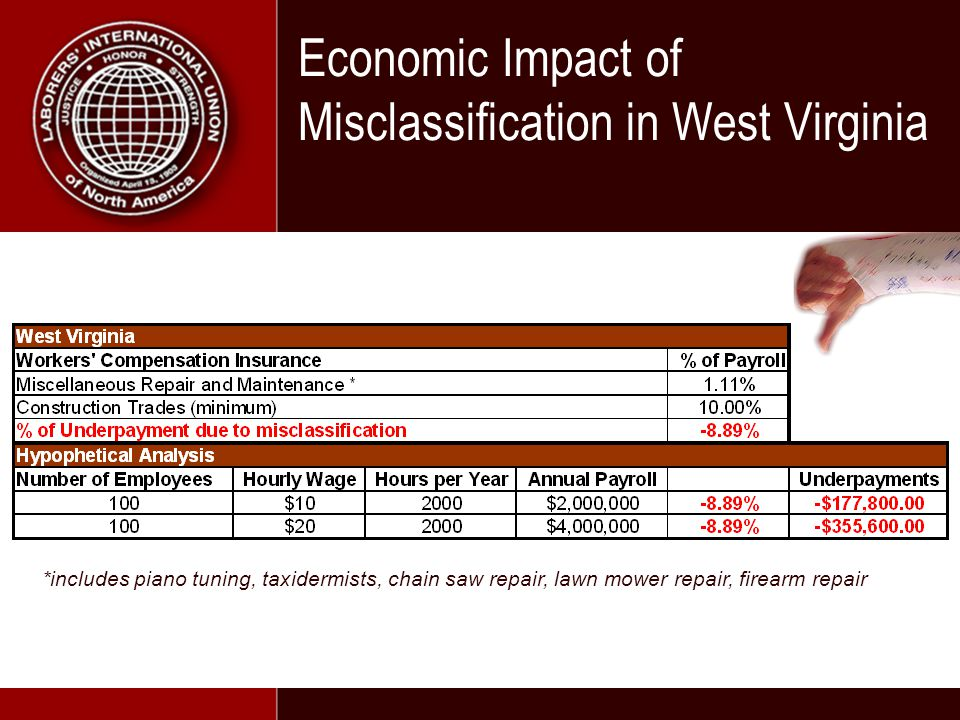 Economic Impact of Misclassification in West Virginia *includes piano tuning, taxidermists, chain saw repair, lawn mower repair, firearm repair
