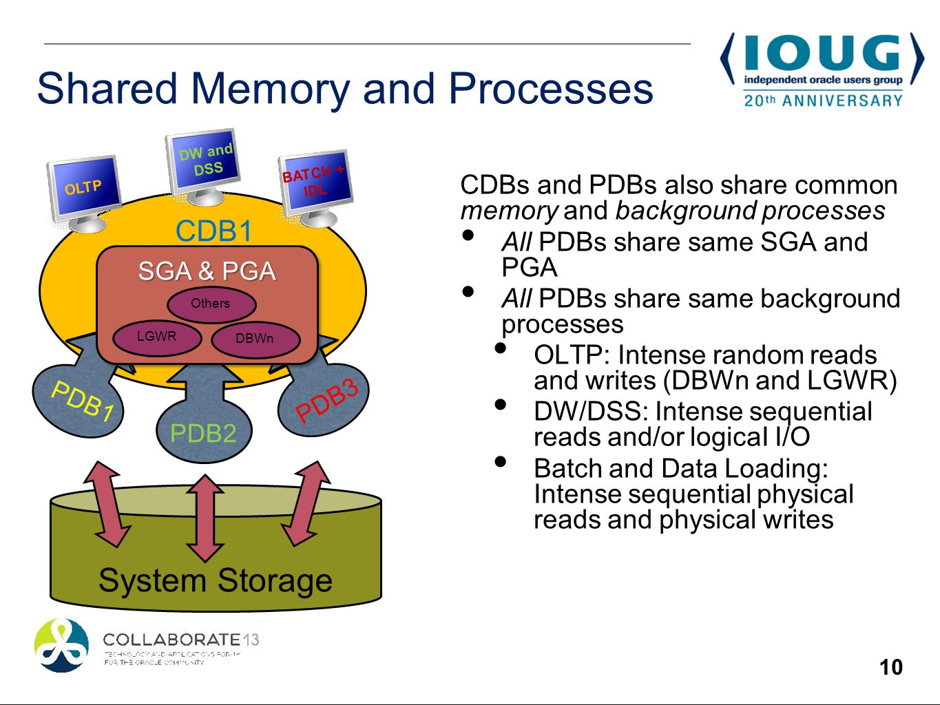 10 Shared Memory and Processes CDBs and PDBs also share common memory and background processes All PDBs share same SGA and PGA All PDBs share same background processes OLTP: Intense random reads and writes (DBWn and LGWR) DW/DSS: Intense sequential reads and/or logicaI I/O Batch and Data Loading: Intense sequential physical reads and physical writes PDB1 PDB3 PDB2 CDB1 System Storage DW and DSS OLTP BATCH + IDL SGA & PGA LGWR DBWn Others