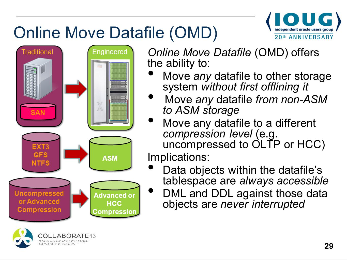 29 Advanced or HCC Compression Online Move Datafile (OMD) Online Move Datafile (OMD) offers the ability to: Move any datafile to other storage system without first offlining it Move any datafile from non-ASM to ASM storage Move any datafile to a different compression level (e.g.