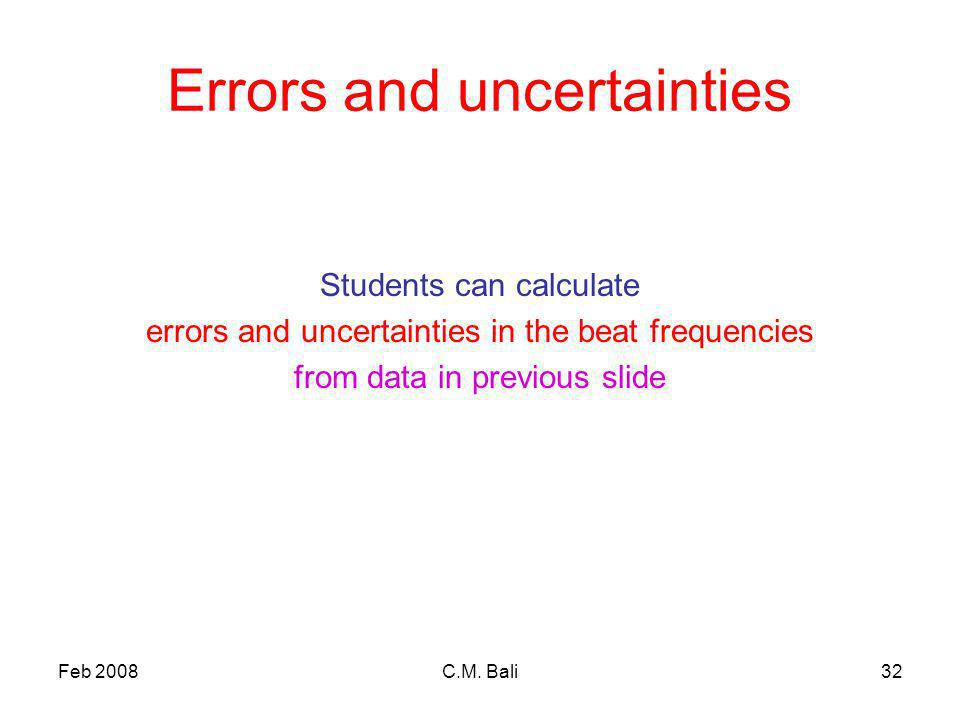 Feb 2008C.M. Bali32 Errors and uncertainties Students can calculate errors and uncertainties in the beat frequencies from data in previous slide