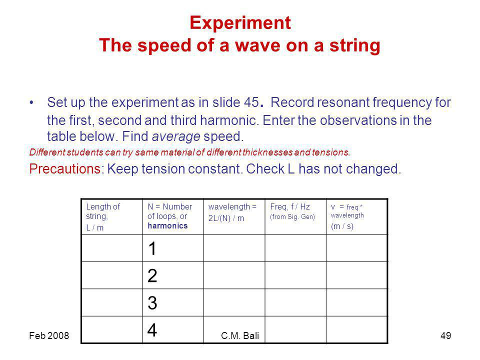 Feb 2008C.M. Bali49 Experiment The speed of a wave on a string Set up the experiment as in slide 45. Record resonant frequency for the first, second a