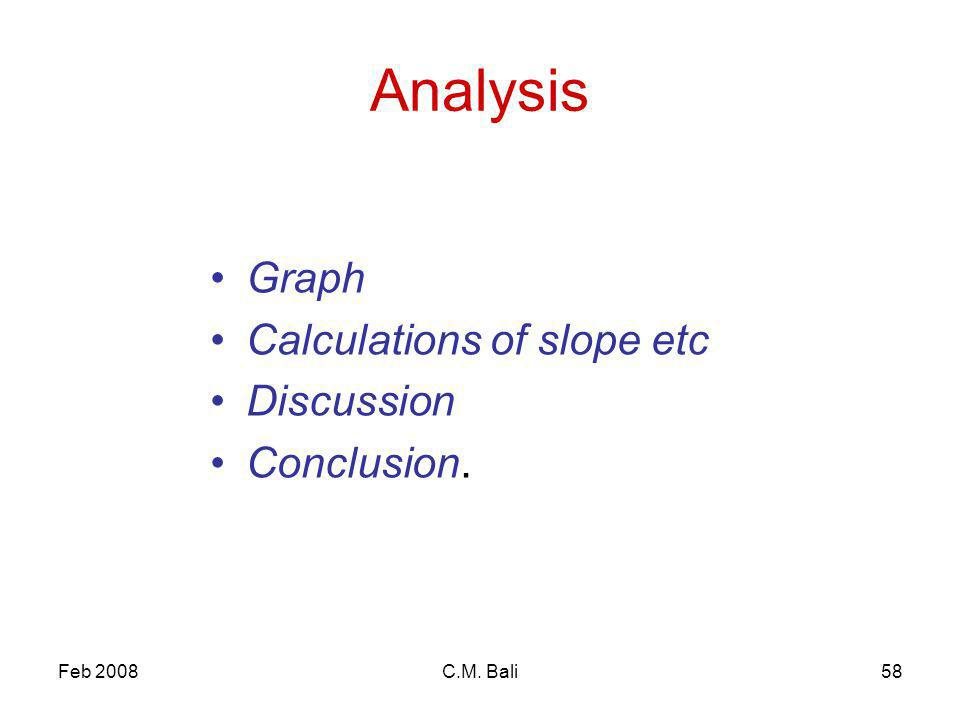 Feb 2008C.M. Bali58 Analysis Graph Calculations of slope etc Discussion Conclusion.