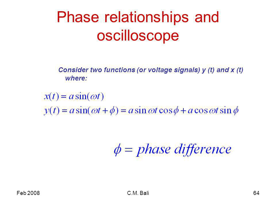 Feb 2008C.M. Bali64 Phase relationships and oscilloscope Consider two functions (or voltage signals) y (t) and x (t) where: