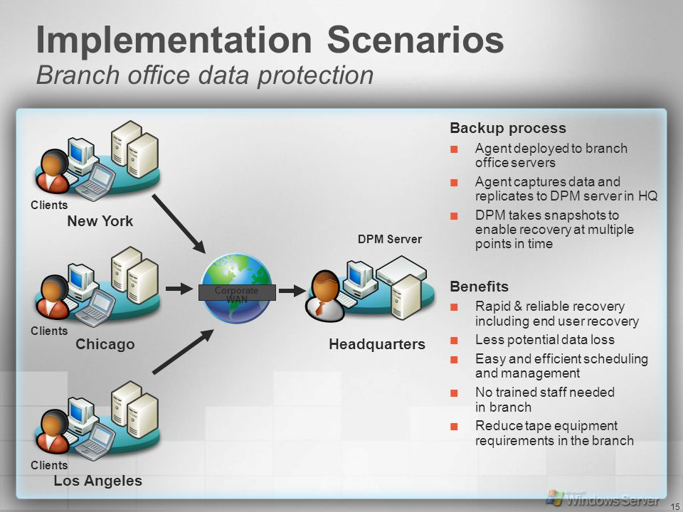 15 Implementation Scenarios Branch office data protection Backup process Agent deployed to branch office servers Agent captures data and replicates to DPM server in HQ DPM takes snapshots to enable recovery at multiple points in time Benefits Rapid & reliable recovery including end user recovery Less potential data loss Easy and efficient scheduling and management No trained staff needed in branch Reduce tape equipment requirements in the branch Corporate WAN New York Chicago Los Angeles Clients Headquarters DPM Server