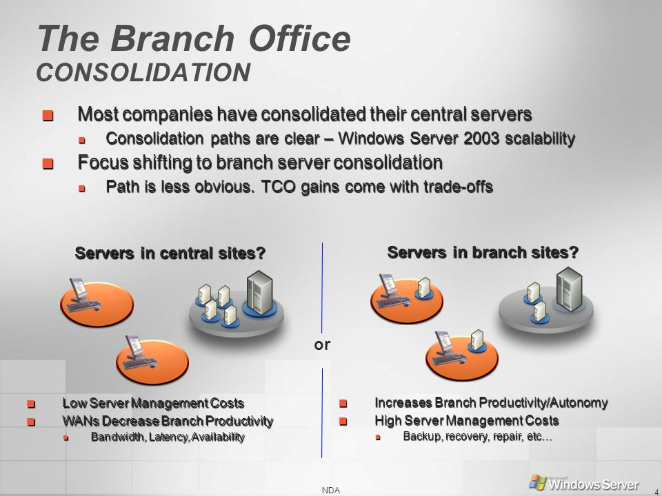 NDA 4 The Branch Office CONSOLIDATION Most companies have consolidated their central servers Most companies have consolidated their central servers Co