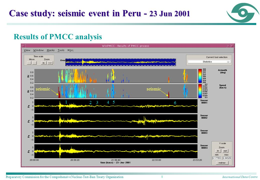 International Data Centre Preparatory Commission for the Comprehensive Nuclear-Test-Ban Treaty Organization 8 Case study: seismic event in Peru - 23 Jun 2001 seismic Results of PMCC analysis