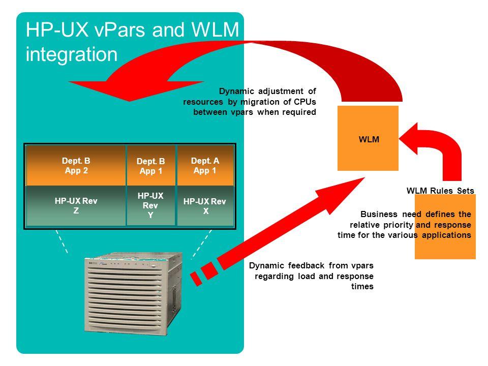HP-UX Rev X Dept.A App 1 HP-UX Rev Y Dept. B App 1 HP-UX Rev X Dept.