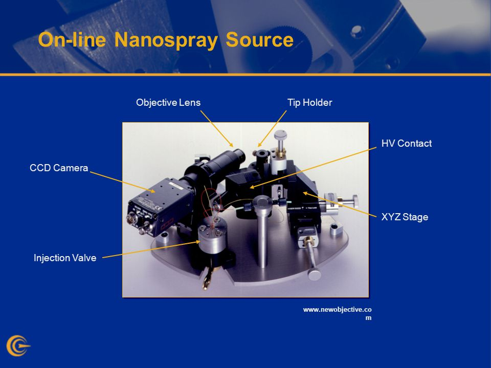 On-line Nanospray Source Objective Lens CCD Camera Injection Valve Tip Holder HV Contact XYZ Stage www.newobjective.co m