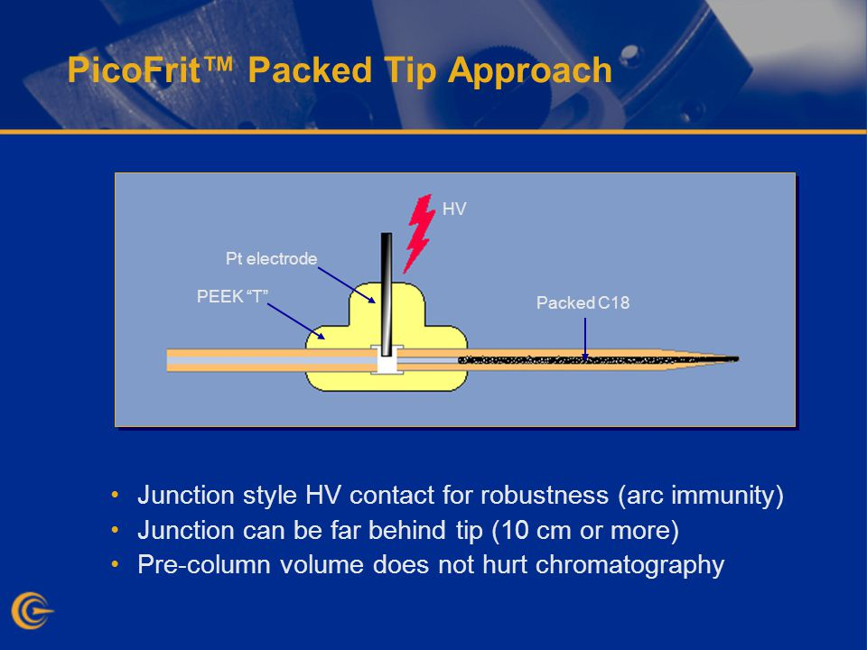 PicoFrit Packed Tip Approach Junction style HV contact for robustness (arc immunity) Junction can be far behind tip (10 cm or more) Pre-column volume does not hurt chromatography Pt electrode PEEK T HV Packed C18