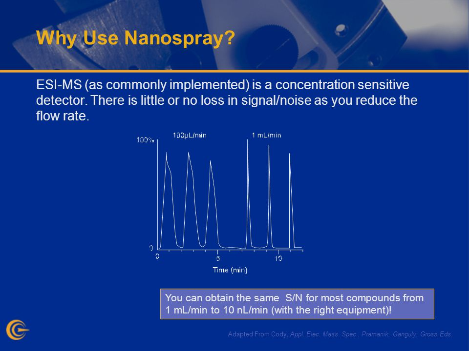 Why Use Nanospray. ESI-MS (as commonly implemented) is a concentration sensitive detector.