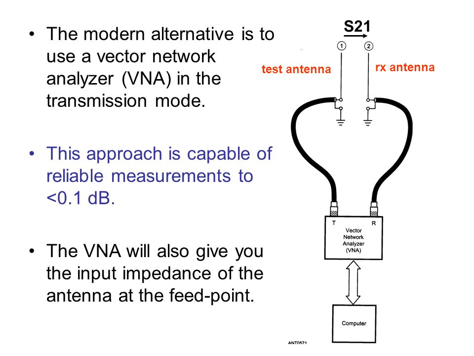 The modern alternative is to use a vector network analyzer (VNA) in the transmission mode. This approach is capable of reliable measurements to <0.1 d