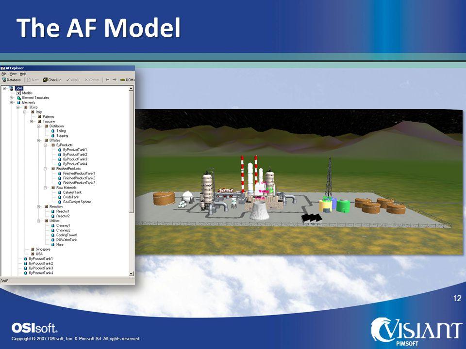 12 Copyright © 2007 OSIsoft, Inc. & Pimsoft Srl. All rights reserved. The AF Model