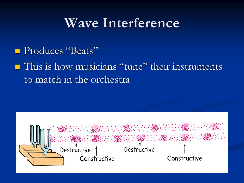 Wave Interference Produces Beats Produces Beats This is how musicians tune their instruments to match in the orchestra This is how musicians tune their instruments to match in the orchestra