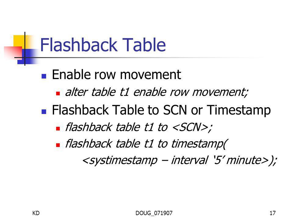 KDDOUG_07190717 Flashback Table Enable row movement alter table t1 enable row movement; Flashback Table to SCN or Timestamp flashback table t1 to ; flashback table t1 to timestamp( );