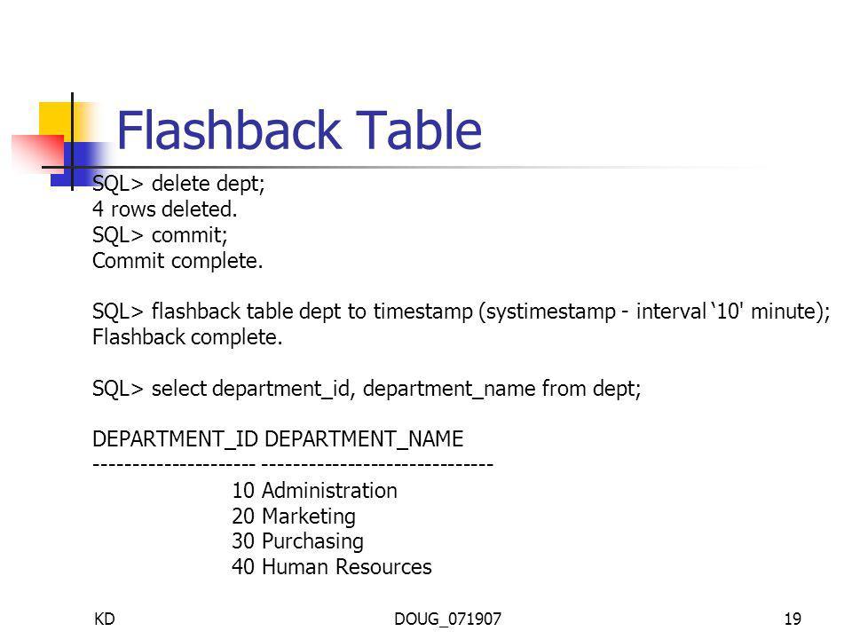 KDDOUG_07190719 Flashback Table SQL> delete dept; 4 rows deleted.