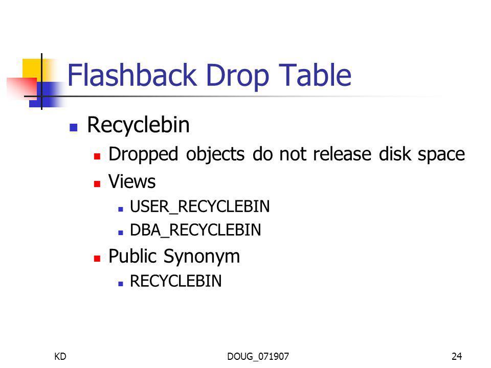 KDDOUG_07190724 Flashback Drop Table Recyclebin Dropped objects do not release disk space Views USER_RECYCLEBIN DBA_RECYCLEBIN Public Synonym RECYCLEBIN