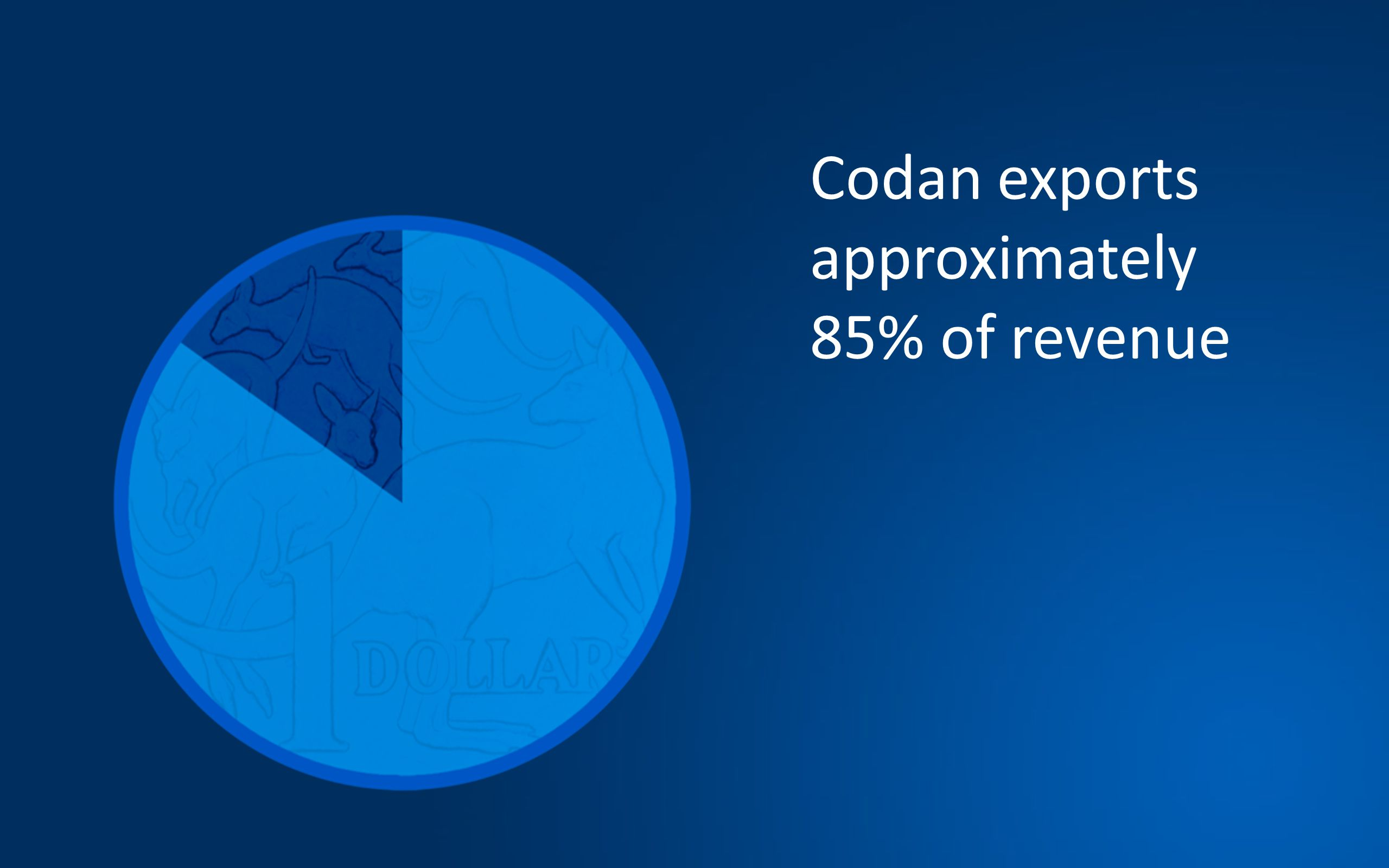 Codan exports approximately 85% of revenue
