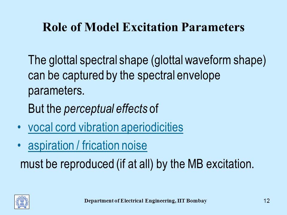 Department of Electrical Engineering, IIT Bombay 11 dark sharp Glottal pulse shape variation (brightness, vocal effort) Pitch cycle variations: Jitter