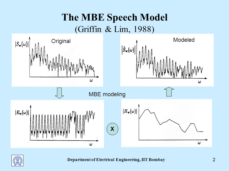 Department of Electrical Engineering, IIT Bombay 2 The MBE Speech Model (Griffin & Lim, 1988) X MBE modeling Original Modeled