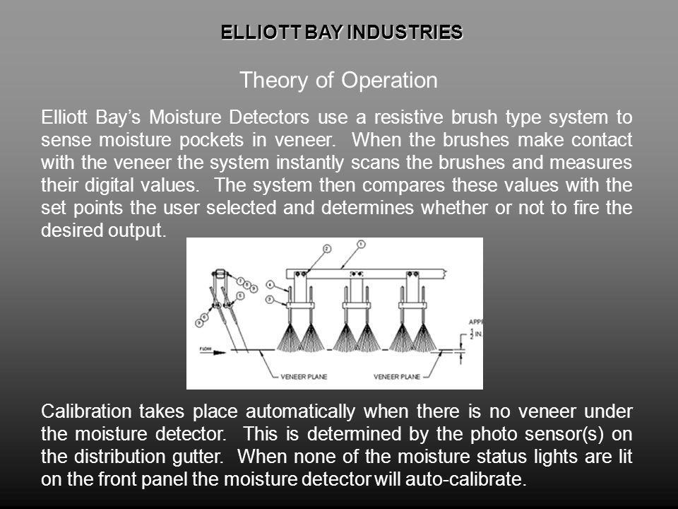 ELLIOTT BAY INDUSTRIES ELLIOTT BAY INDUSTRIES Theory of Operation Elliott Bays Moisture Detectors use a resistive brush type system to sense moisture pockets in veneer.