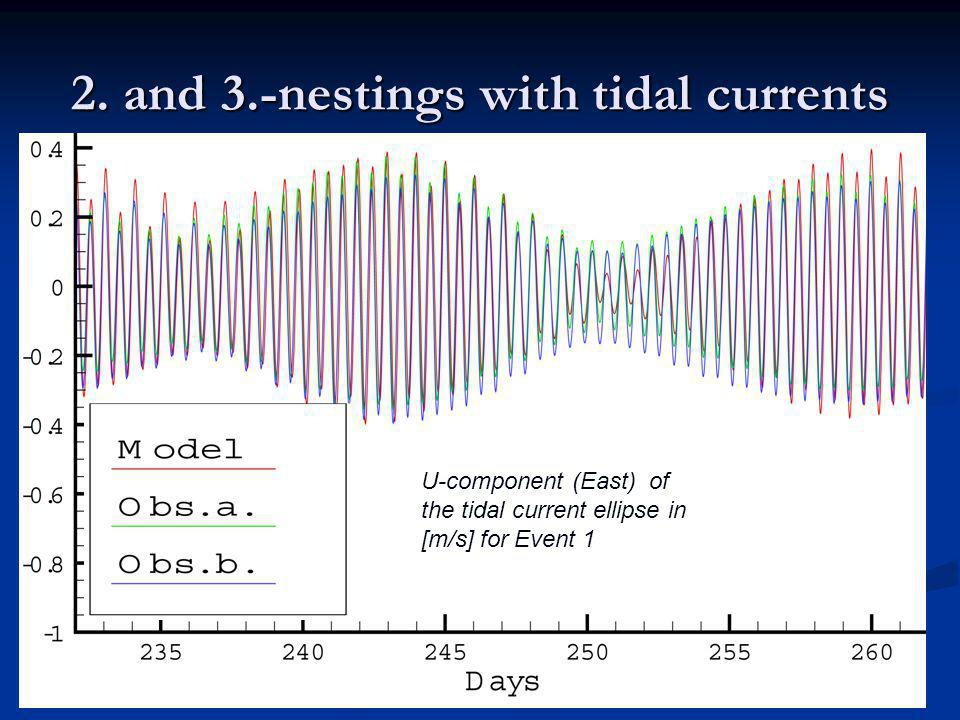 28 2. and 3.-nestings with tidal currents Direct validation of the numerical tidal model not possible, but it can be compared against independent tida