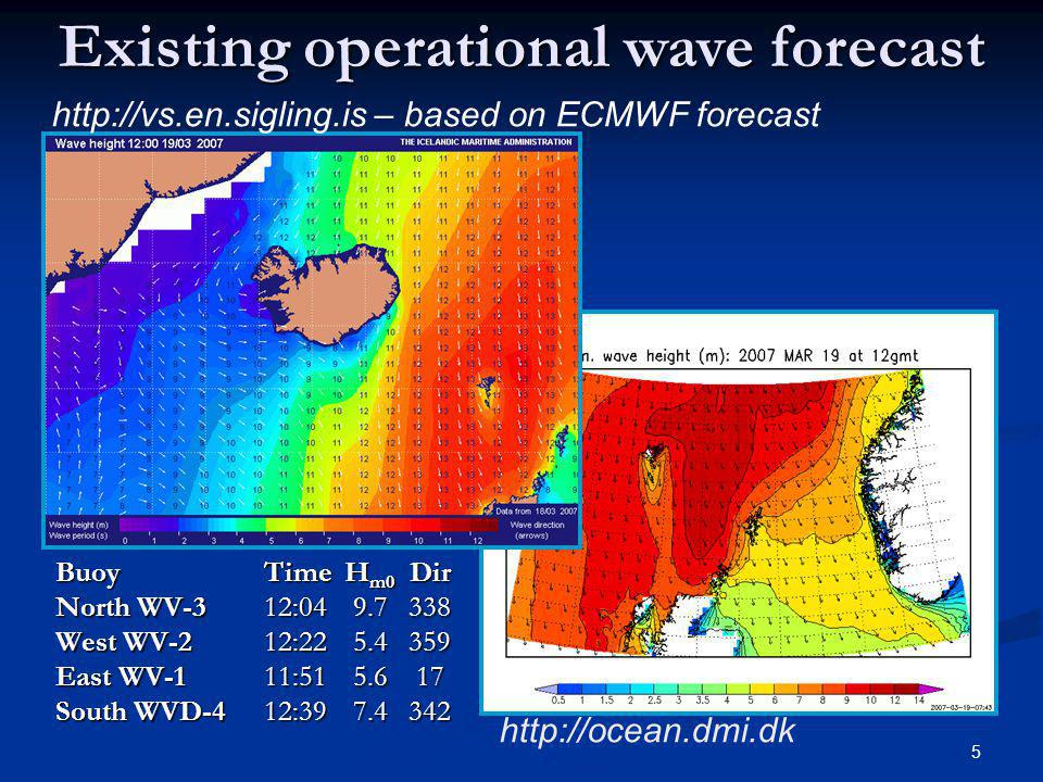 6 Motivation for this project The impact of tidal currents on the sea state in the coastal sone of Faroe Islands are very important...but these effests are not included in present operational wave models for the area Need local wave model with increased resolution Need local wave model with increased resolution that includes the effect from the tidal currents on the waves.