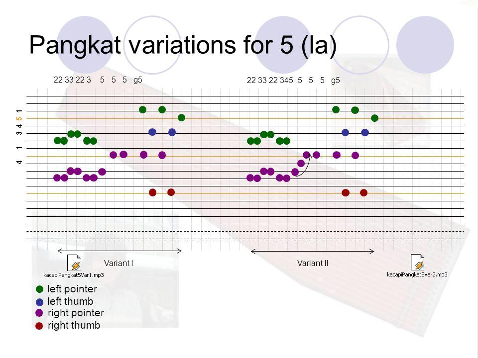 Pangkat variations for 5 (la) left pointer left thumb 22 33 22 3 5 5 5 g5 4 1 3 4 5 1 right pointer right thumb Variant I 22 33 22 345 5 5 5 g5 Varian