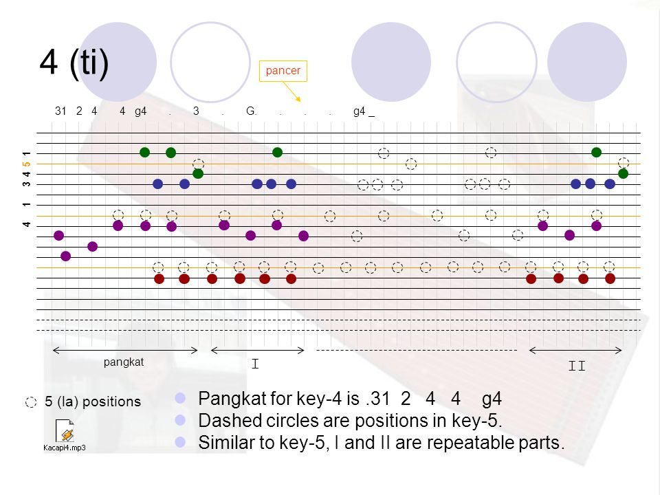 4 (ti) 31 2 4 4 g4. 3. G.... g4 _ 4 1 3 4 5 1 pangkat 5 (la) positions Pangkat for key-4 is.31 2 4 4 g4 Dashed circles are positions in key-5. Similar