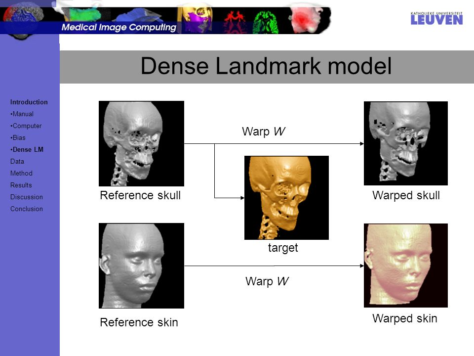 Dense Landmark model Warp W target Reference skull Reference skin Warped skin Warped skull Introduction Manual Computer Bias Dense LM Data Method Results Discussion Conclusion