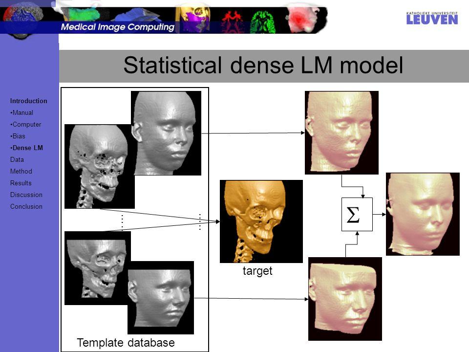 Statistical dense LM model …..