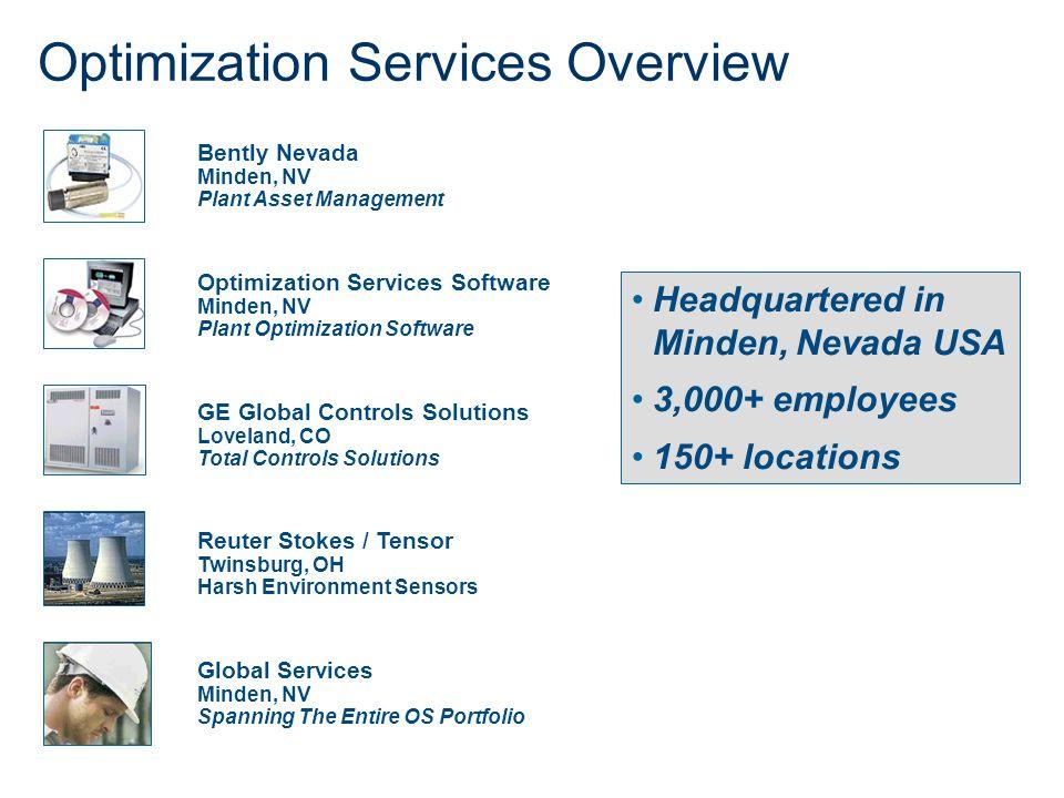 Headquartered in Minden, Nevada USA 3,000+ employees 150+ locations Bently Nevada Minden, NV Plant Asset Management Optimization Services Software Min