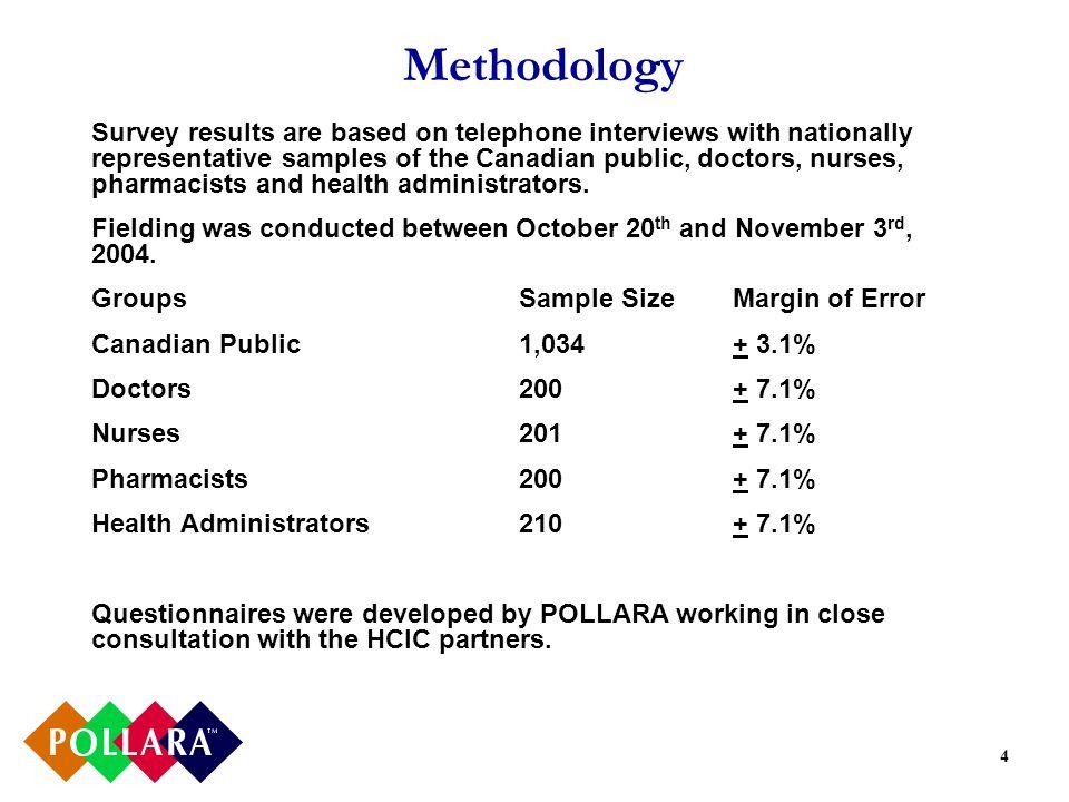 Health Care in Canada Survey 2004