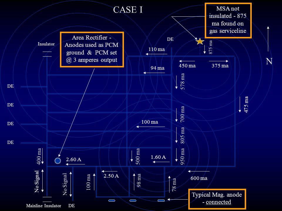 CASE I N DE Insulator Mainline InsulatorDE 100 ma 94 ma 400 ma No Signal 475 ma 600 ma 950 ma 805 ma 700 ma 500 ma 2.50 A 100 ma No Signal 98 ma 78 ma