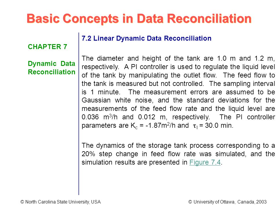 Basic Concepts in Data Reconciliation © North Carolina State University, USA © University of Ottawa, Canada, 2003 CHAPTER 7 Dynamic Data Reconciliation 7.2 Linear Dynamic Data Reconciliation The diameter and height of the tank are 1.0 m and 1.2 m, respectively.