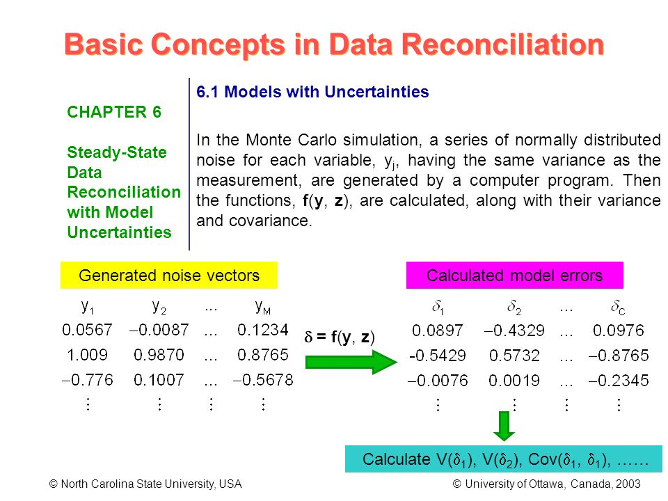 Basic Concepts in Data Reconciliation © North Carolina State University, USA © University of Ottawa, Canada, 2003 CHAPTER 6 Steady-State Data Reconciliation with Model Uncertainties 6.1 Models with Uncertainties In the Monte Carlo simulation, a series of normally distributed noise for each variable, y j, having the same variance as the measurement, are generated by a computer program.