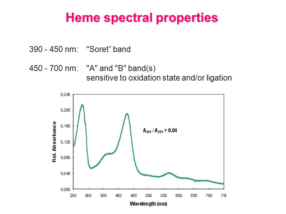 390 - 450 nm: Soret band 450 - 700 nm: A and B band(s) sensitive to oxidation state and/or ligation Heme spectral properties