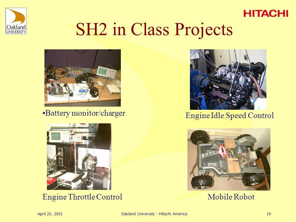 April 20, 2001Oakland University - Hitachi America18 C codes & Header SCIO RAM CAN1 SH2 EVB I/O SCI1 FLASH MEM CAN2 RS232 SCIO RAM CAN1 SH2 EVB I/O SCI1 FLASH MEM CAN2 SCIO RAM CAN1 SH2 EVB I/O SCI1 FLASH MEM CAN2 MakeApp Auto-code generators HDI Com1 Com2.