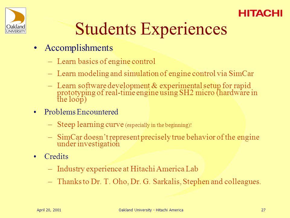 April 20, 2001Oakland University - Hitachi America26 SH7055 EVB Downloadable Code Hitachi Development Interface Interface Board Rack Ford – V8, 4.6lt
