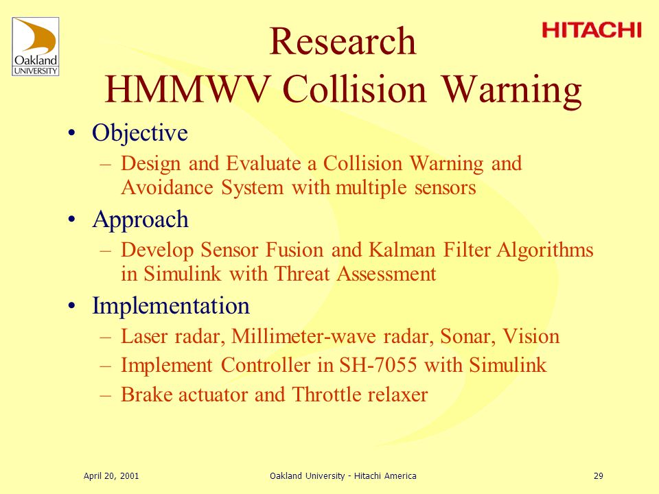 April 20, 2001Oakland University - Hitachi America28 SH2 in Research HMMWV Collision Warning Ground Robotics Automatic Lawn Mower & Stabilized platform Vehicle Dynamics Simulation