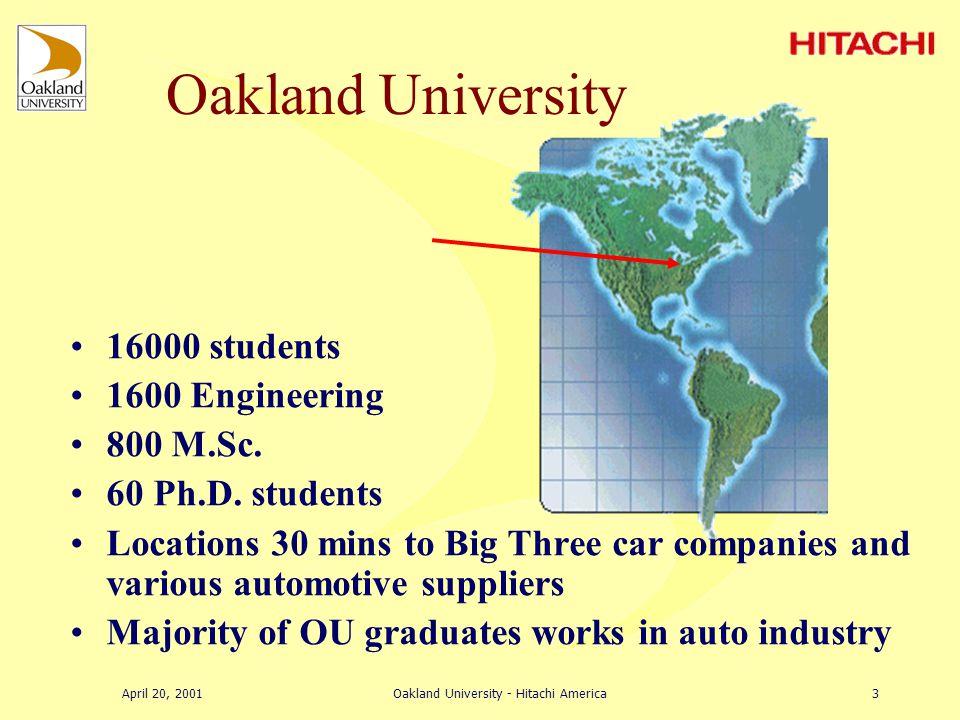 April 20, 2001Oakland University - Hitachi America2 Detroit – USA Hitachi-America Sales, Marketing and Technical Center Oakland University Dept. of El