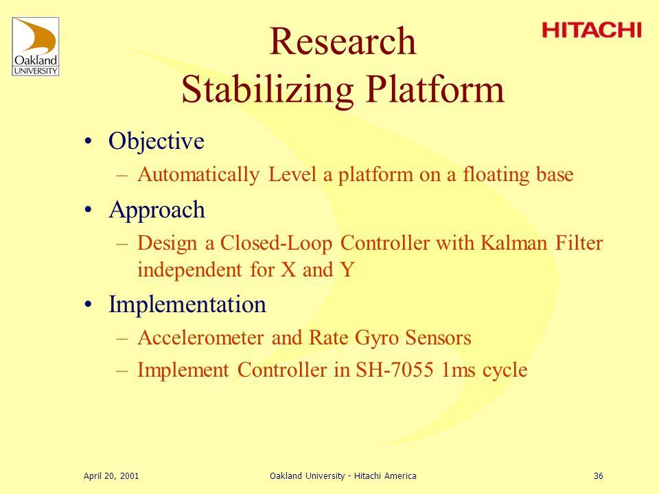 April 20, 2001Oakland University - Hitachi America35 Research Ground Robotics Intelligent Ground Vehicle Competition Winners include Hosei University, Japan