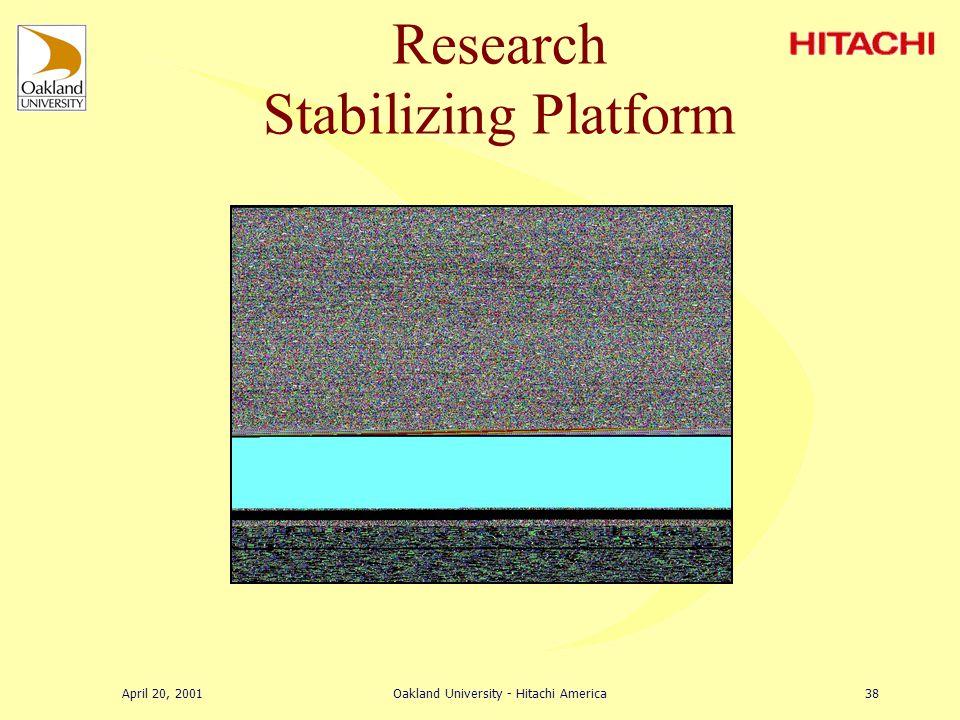 April 20, 2001Oakland University - Hitachi America37 Research Stabilizing Platform